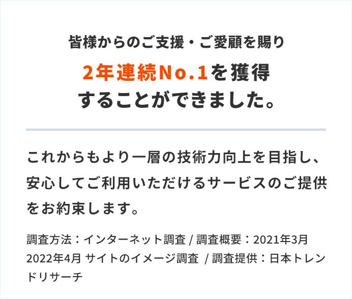 皆様からのご支援・ご愛顧を賜り「鍵のトラブル」で1位を獲得することができました。これからもより一層の技術力向上を目指し、安心してご利用いただけるサービスのご提供をお約束します。調査方法:インターネット調査 / 調査概要:2021年3月 サイトのイメージ調査 / 調査提供:日本トレンドリサーチ